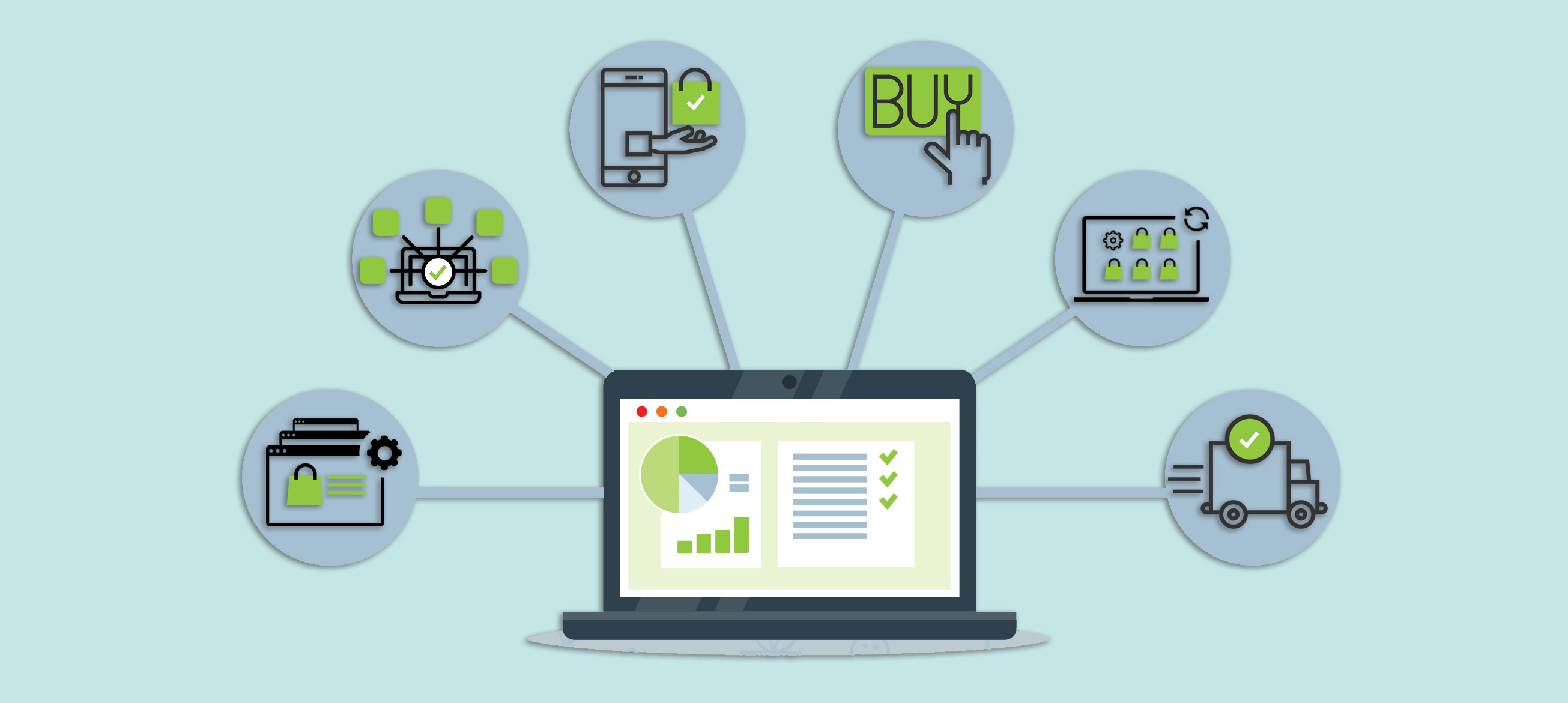 multichannel-ecommerce-technology