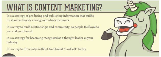 Strategy fro Marketing Content