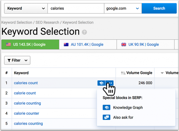 Serpstat keyword selection