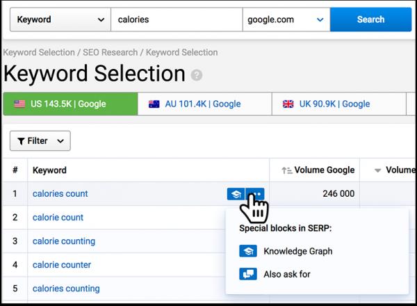 Serpstat keyword selection