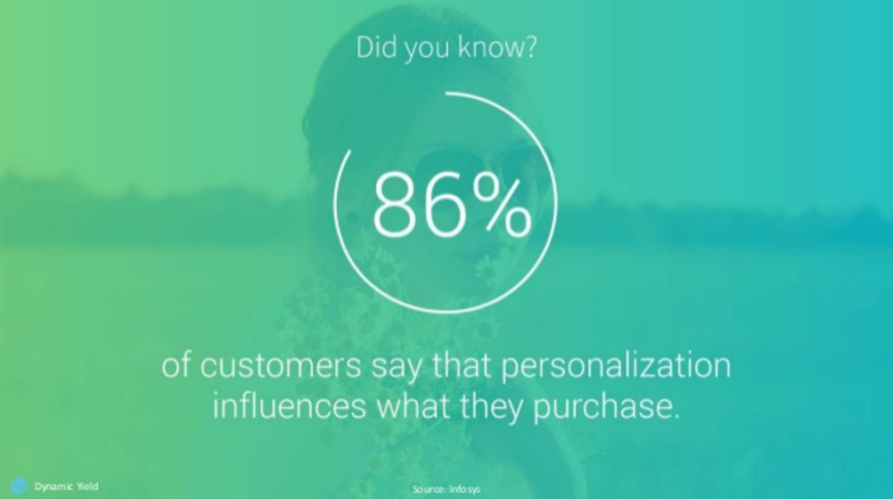 Personalization of e Commerce