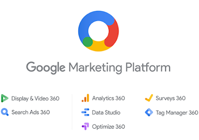 Google pour l'image de marque - Google Marketing Platform