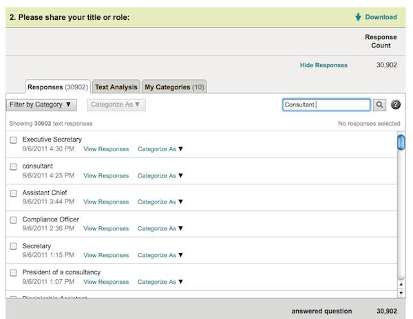 Using SurveyMonkey for online surveys