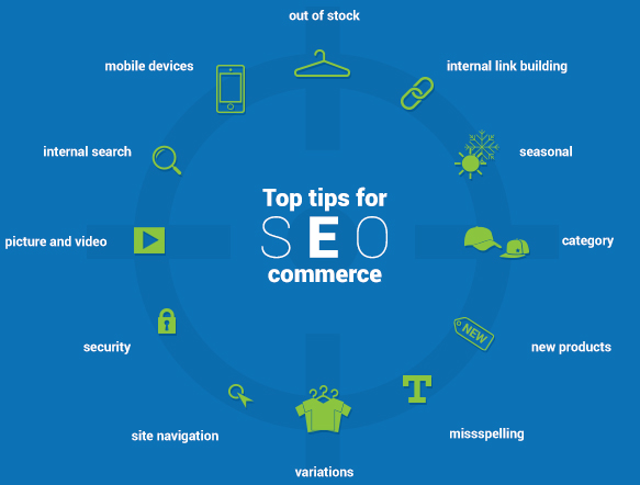 SEO for Wholesale