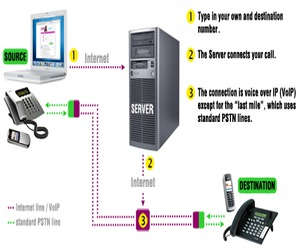 small office telephone systems in Dafter MI