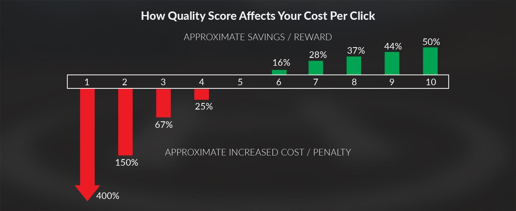 CS_Quality_Score_risk_reward-1