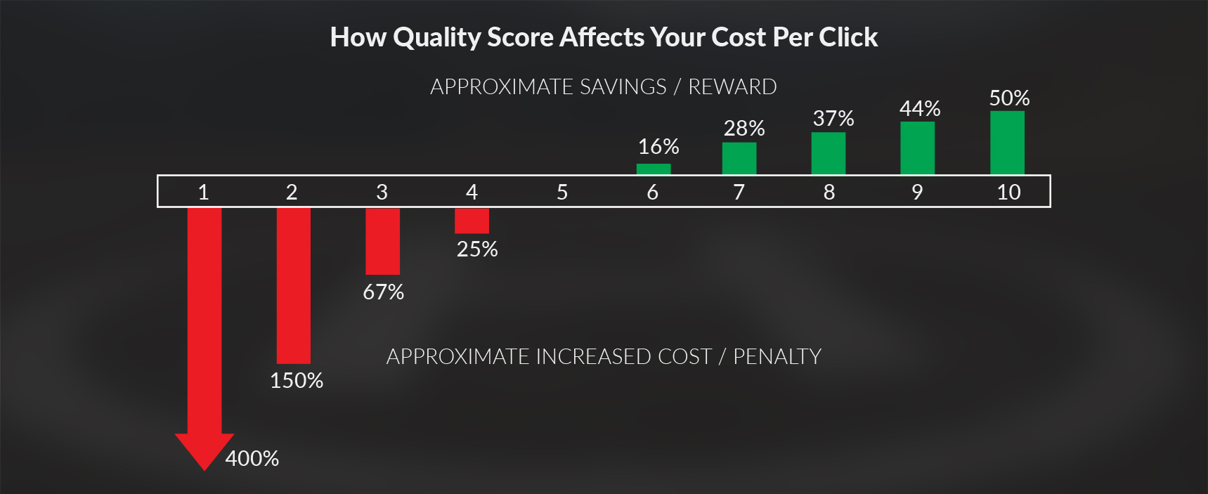 CS_Quality_Score_risk_reward