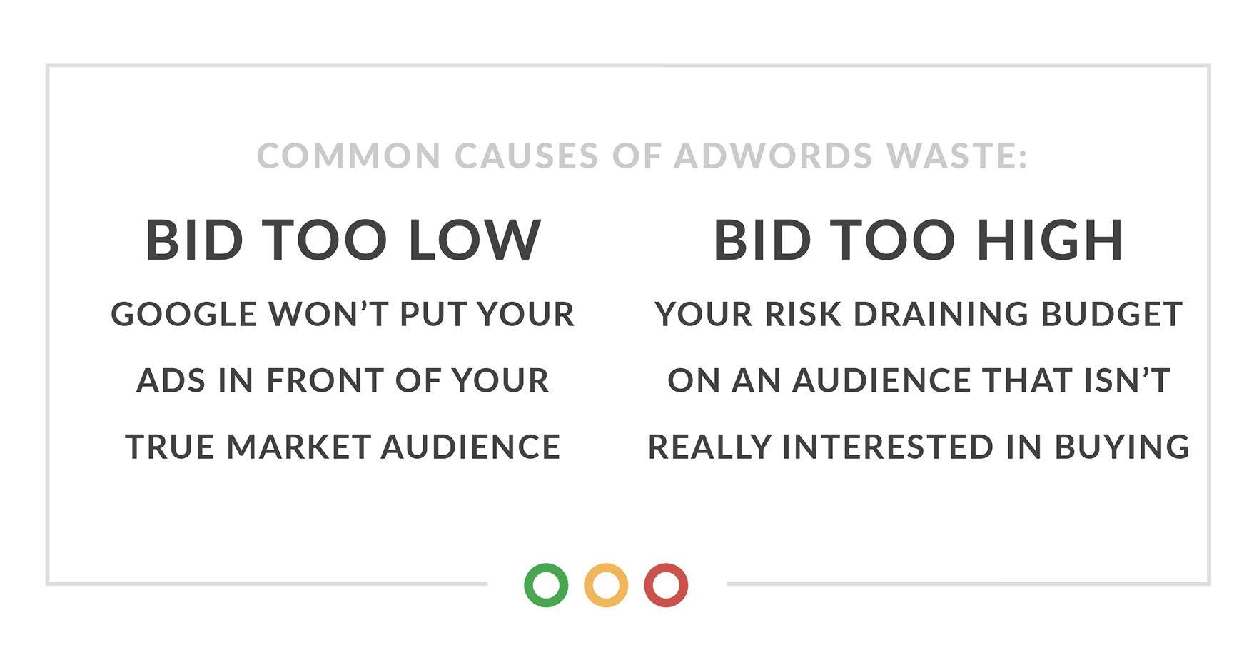 clickscore_adwords-bidding-strategies-adwords-waste
