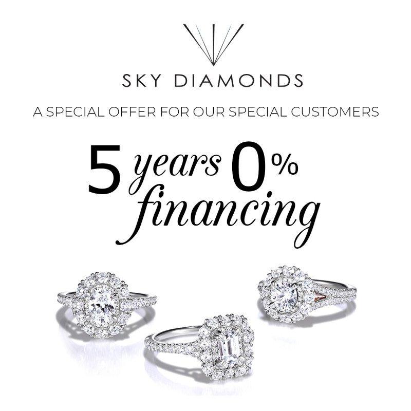 5 years 0% Financing