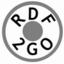RDF2Go