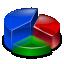 SQL Výuka