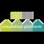 EEB Hub Simulation Platform