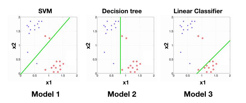 3 classification models