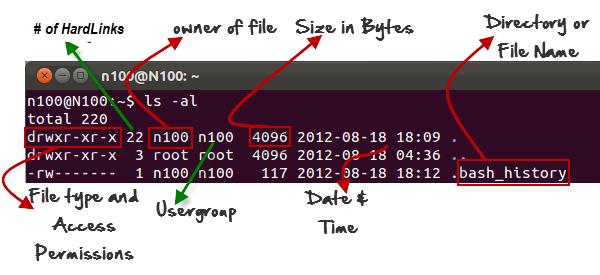 File System - listing details