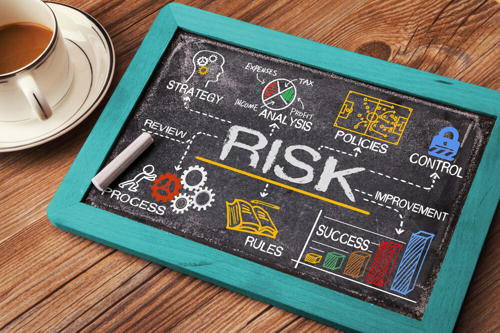 Calculadora gestion de riesgo forex