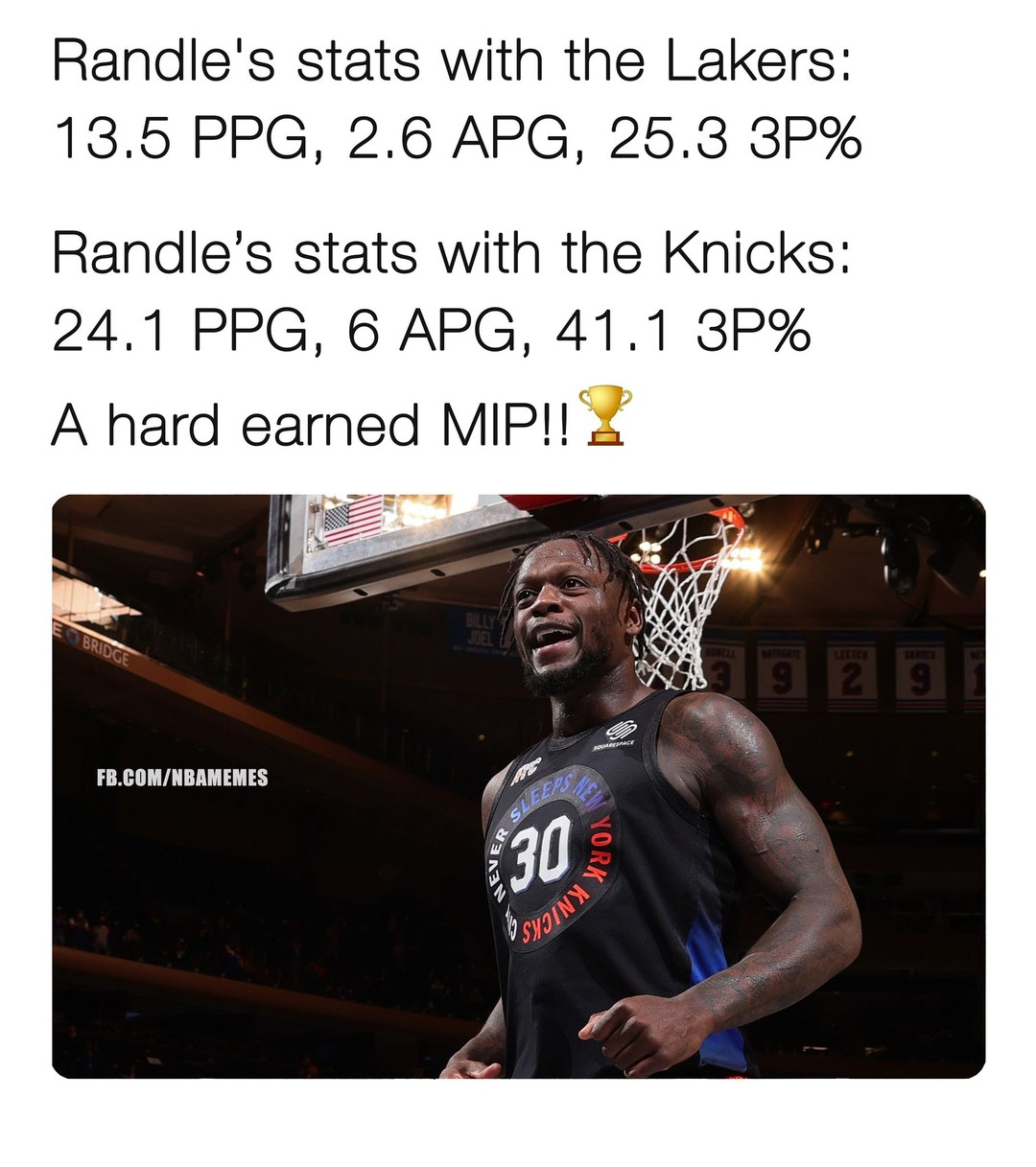 Most Improved Player and has taken the Knicks to the playoffs after 7 years.  Well earned!!