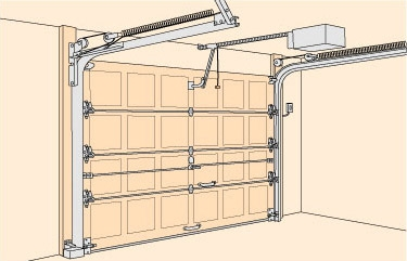 Great Disconnect Any Door Opener And Position The Door Half Open (you May Need A  Stepladder). It Should Be Level And Stay Put, And You Should Be Able To  Raise Or ...