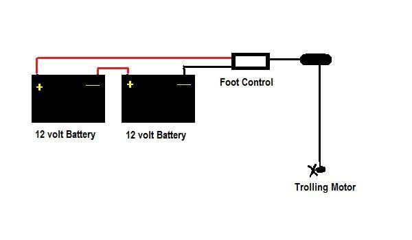 wire volt trolling motor 1.6 800x800 how to wire a 24 volt trolling motor our pastimes 24 volt wiring diagram for trolling motor at panicattacktreatment.co
