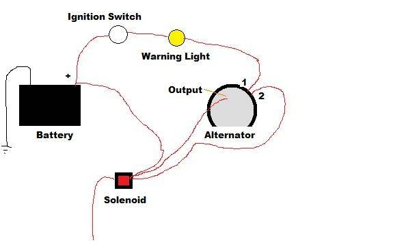 Ac Delco 4 Wire Alternator Wiring Diagram : How to wire an ac delco alternator it still runs