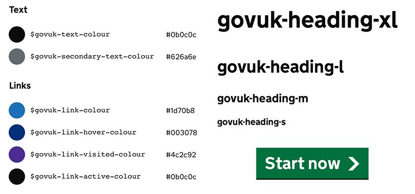 GOVUK Design System Example