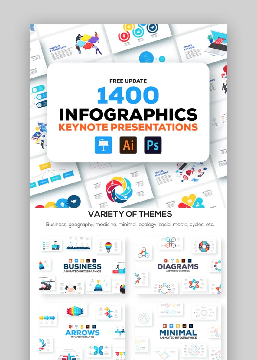 Multipurpose Infographics Keynote Templates
