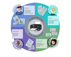 Epson Offers Worry-Free Printing as a Unique Holiday Gift for Every Member of the Family