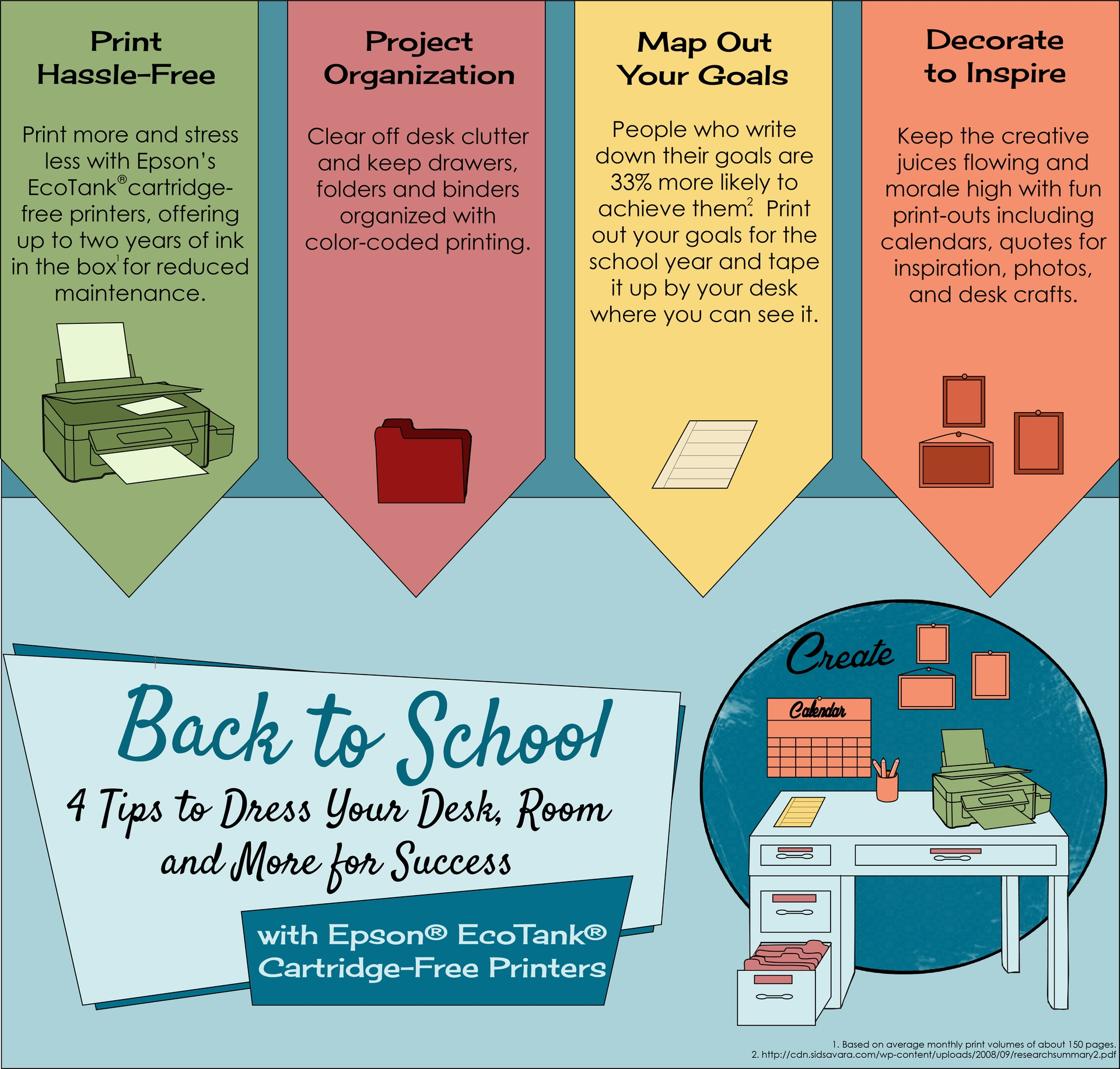 Dress Your Desk Room And More For Success This Back To School