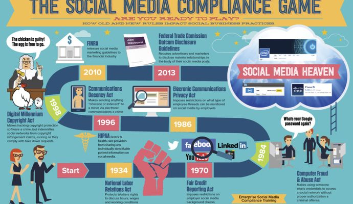 INFOGRAPHIC: Digital Media Compliance