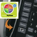 MyPlate Control Panel