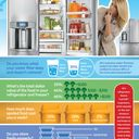 How Consumers Use Their Refrigerators