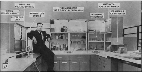 Kitchen of the Future Design from 1960