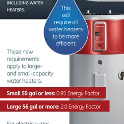 Efficiency Requirements Infographic