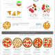 Pizza Popularity Infographic: From Gourmet to Take-Away