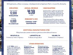 GE Appliances Fact Sheet