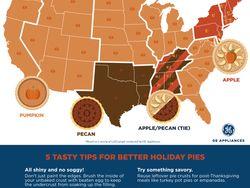 Americas Favorite Holiday Pies