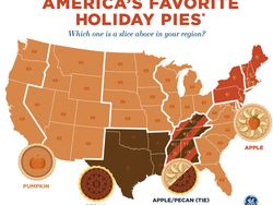 Americas Favorite Pie_201811162042
