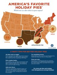 America's Favorite Holiday Pies
