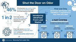 UltraFresh Front Load Washer Infographic