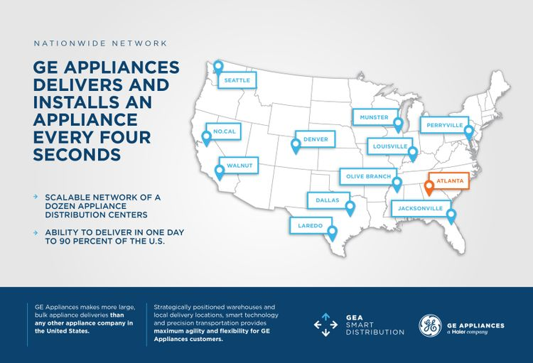 Infographic: GEA Nationwide Network