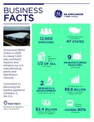Fact Sheet_Roper,GA Plant