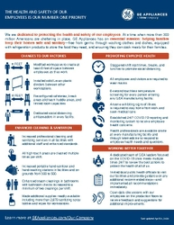 GEA Infographic--ACTIONS BY GE APPLIANCES TO PROTECT THE HEALTH AND SAFETY OF OUR WORKFORCE