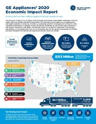 2020 GE Appliances Economic Impact Report - FINAL