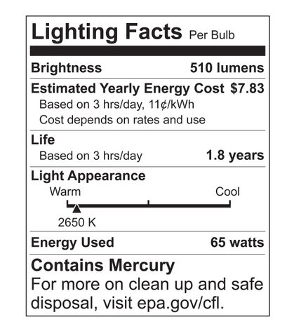 New Lighting Facts label