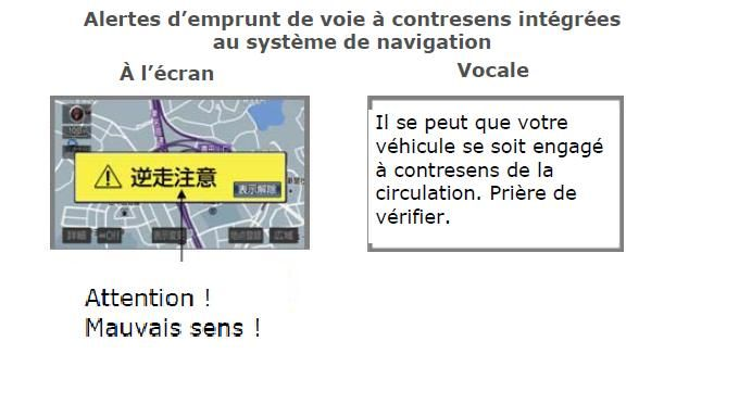 TMC Wrong-way Driving Alerts fr