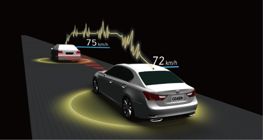 Communicating Radar Cruise Control (using vehicle-to-vehicle communication)