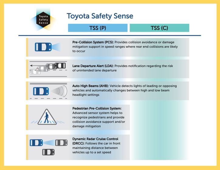 Toyota_Safety_Sense_Table_highres_print