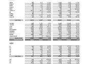 TCI November 2019 Vehicle Sales