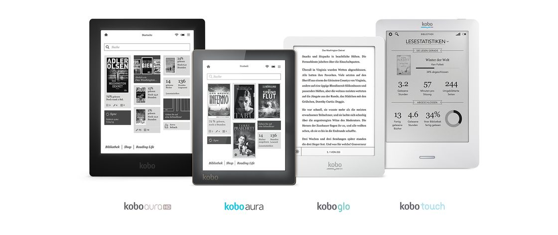 Germany - Kobo eReading Family