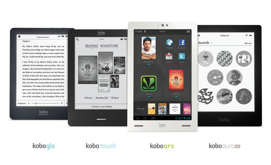 India - Kobo Family of Devices