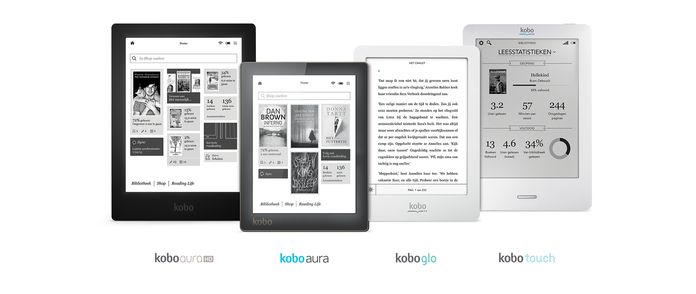 Netherlands - Kobo eReading Family